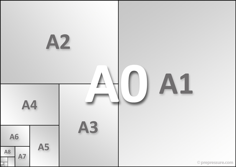 The A4 paper size dimensions, usage  alternatives