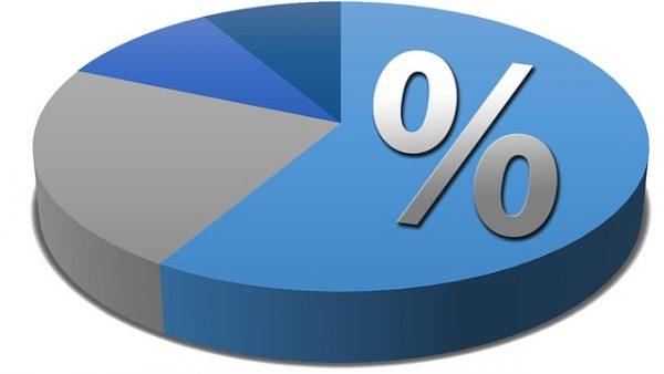 Graduate School Acceptance Rates Can You Get In? \u2022 PrepScholar GRE