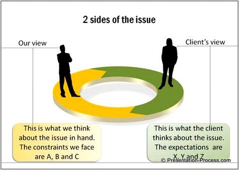 Make 3D Arrows PowerPoint with SmartArt - smartart powerpoint template