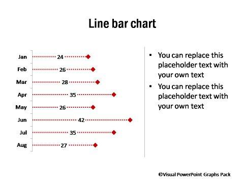PowerPoint Bar Chart Template - Bar Chart Template