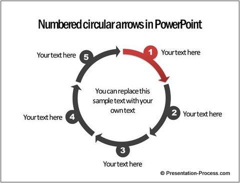Numbered Circular Arrows in PowerPoint using SmartArt - smartart powerpoint template