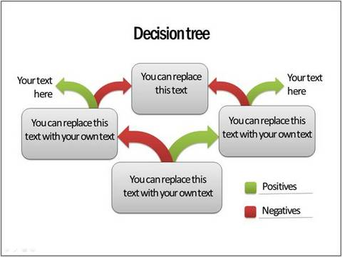 How To Draw Decision Tree in PowerPoint