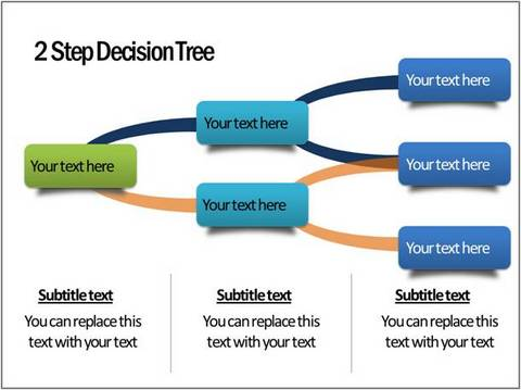 How To Draw Decision Tree in PowerPoint - decision chart template