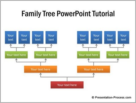 family-tree-powerpoint-tutorialjpg - create power point