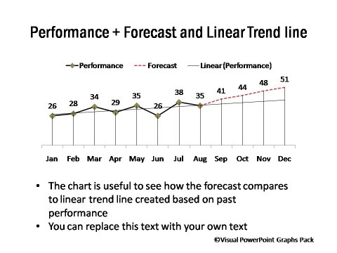 Line Chart Template for PowerPoint - line graphs template