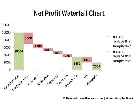 Waterfall Diagram Cost - Wiring Circuit \u2022