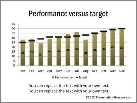 Best Practices in PowerPoint Performance Reports