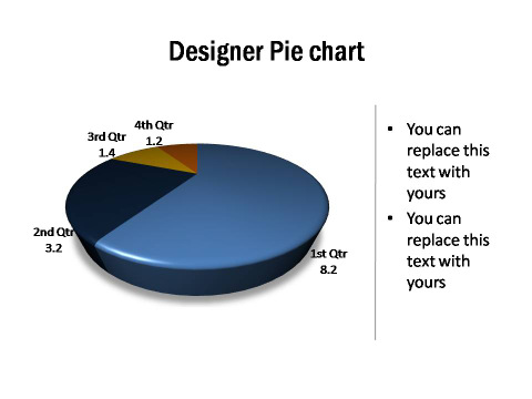 Pie Chart Template for PowerPoint  Doughnut Charts - graph chart templates