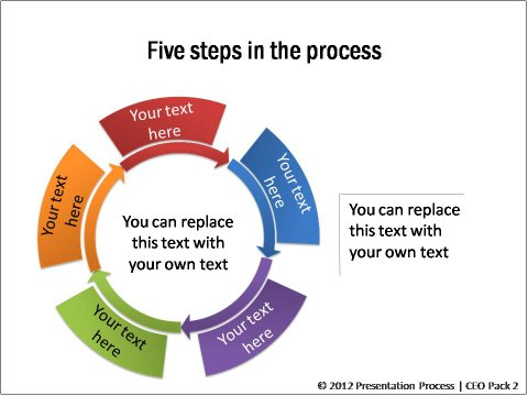 PowerPoint Circular Process \u2013 from CEO Pack 2