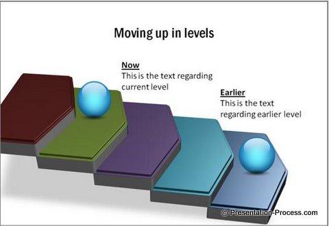 PowerPoint Slides Design  Make a Glossy Ball