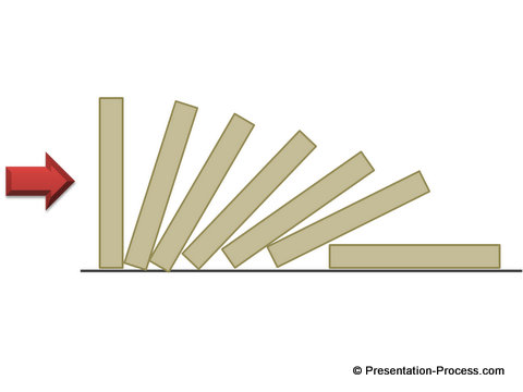 PowerPoint Domino Effect Tutorial Video