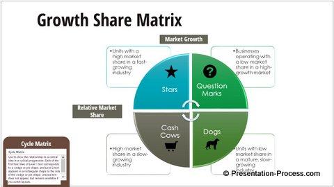 146 Prebuilt PowerPoint SmartArt Graphics for Download - smartart powerpoint template