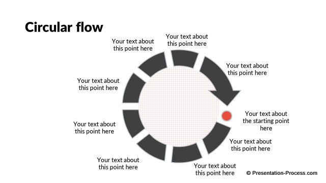 process flow diagram powerpoint