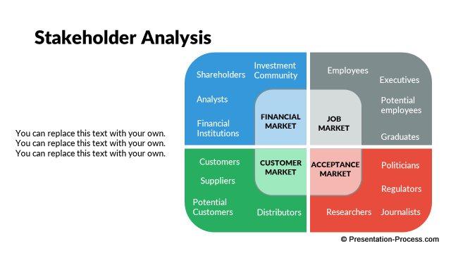 Stakeholder Matrix Template. Stakeholder Analysis Template