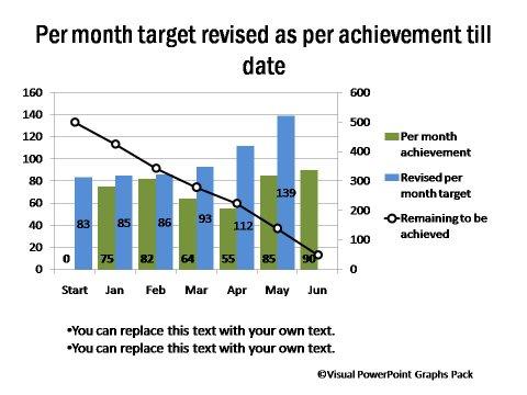 Project Management Charts