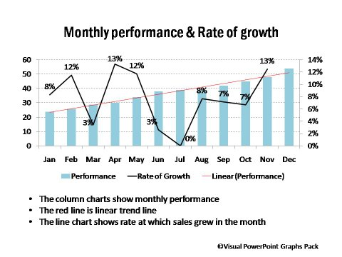 Sales Reporting Charts