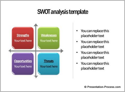 3 Creative SWOT Analysis Template Ideas - analysis templates