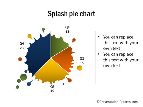 Visual Pie Charts