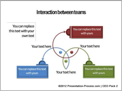 Relationship Diagram using PowerPoint Arc tool