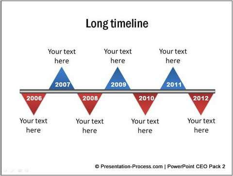 how to make a timeline easily free timeline templates easy to - simple timeline template