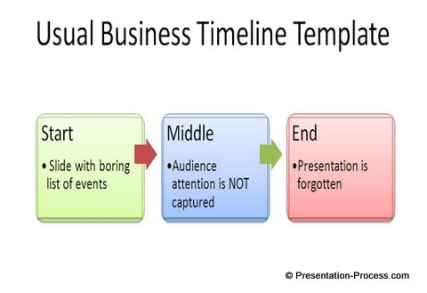 PowerPoint Timeline Template using Filmstrip - timeline template
