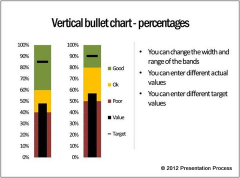 Bullet Charts Vertical and Horizontal from Visual Graphs Pack - number chart template