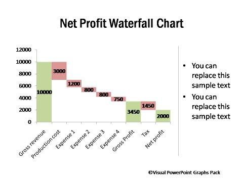 Data-Driven Waterfall Charts - waterfall chart