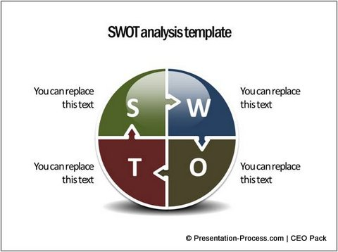 3 Creative SWOT Analysis Template Ideas