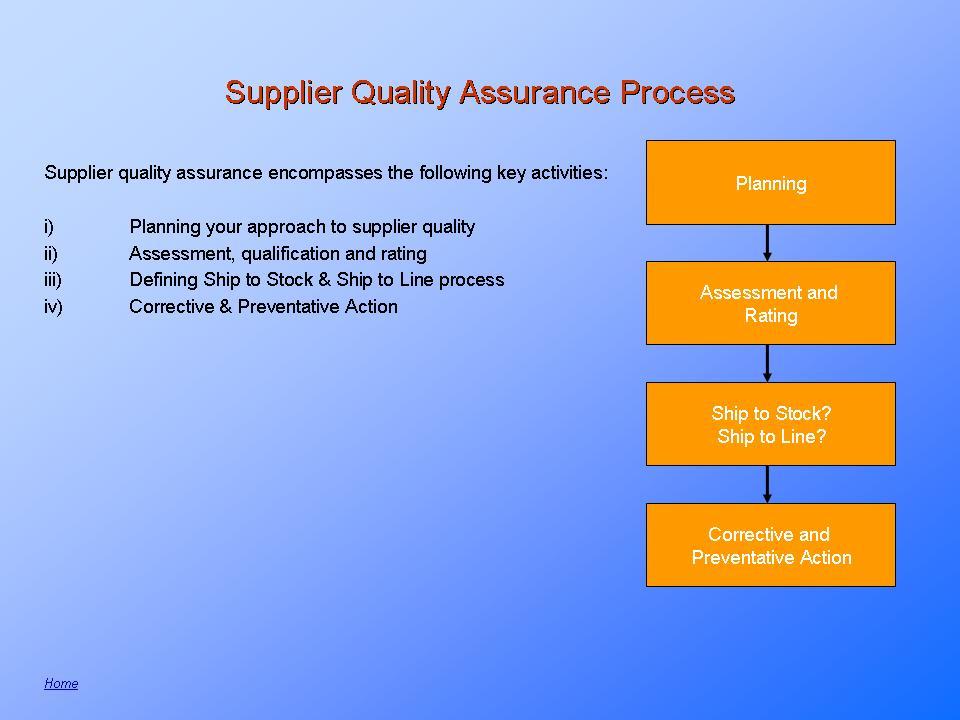 Supplier Quality Assurance PlanningPresentationEZE