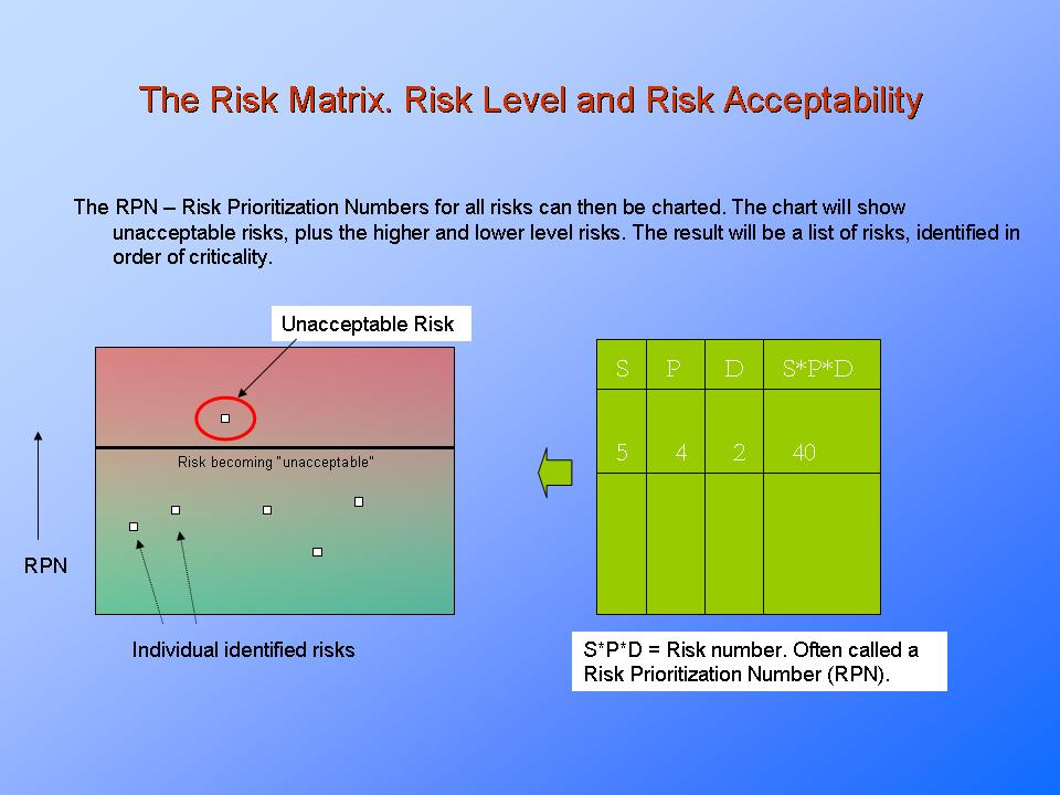 Risk Assessment - ExplainedPresentationEZE