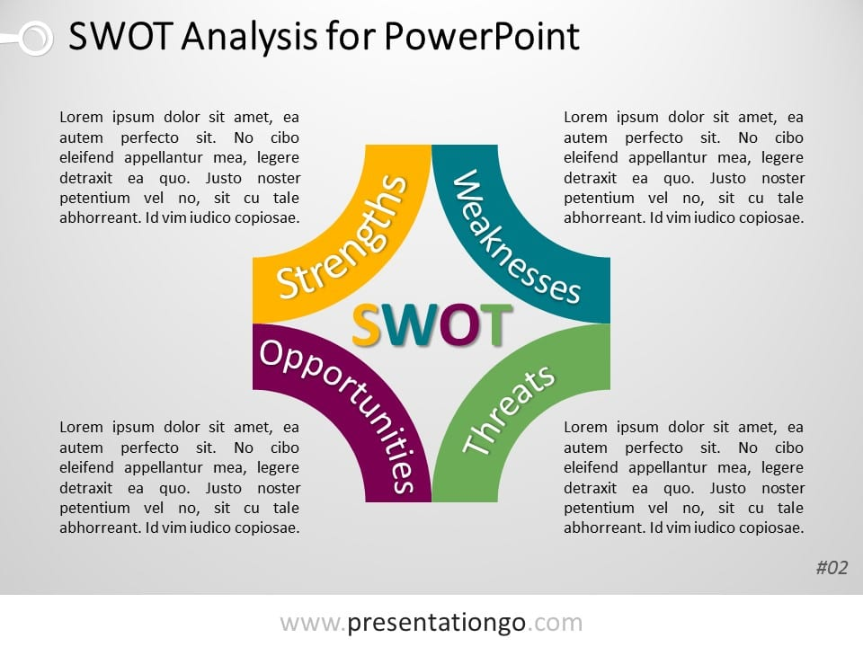 PowerPoint SWOT Analysis with Block Arcs