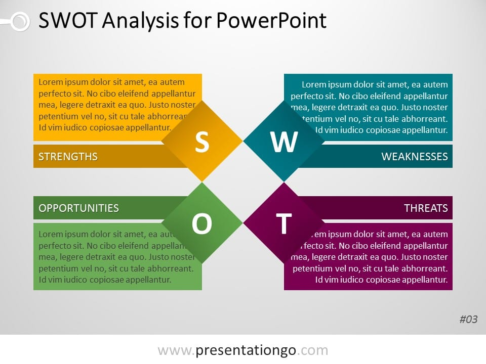 Free SWOT Analysis PowerPoint Templates - PresentationGo - analysis templates