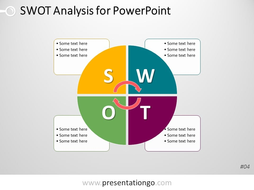 Free SWOT Analysis PowerPoint Templates - PresentationGo - free swot analysis template