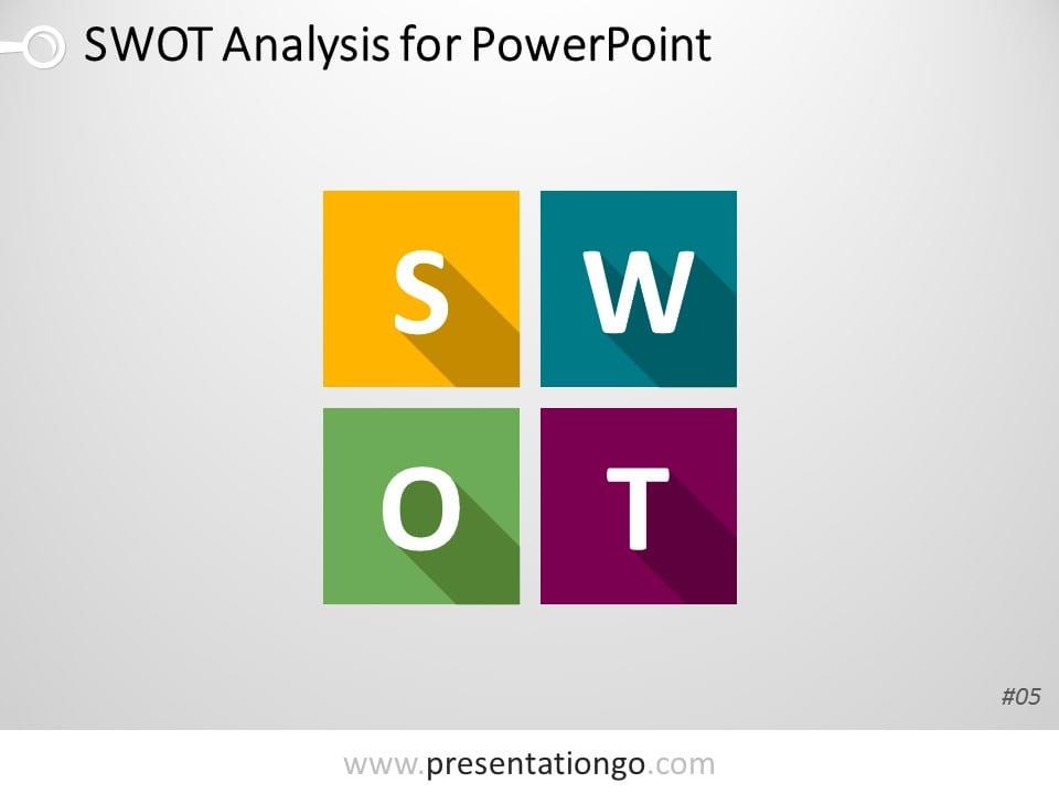 Free SWOT Analysis PowerPoint Templates - PresentationGo