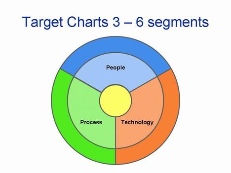 Target segment chart template - pie chart templates