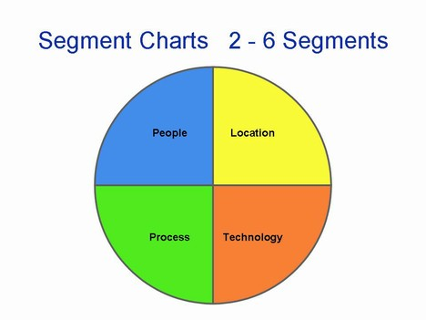 Segment Charts Template - pie chart templates