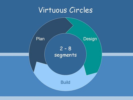 PowerPoint Circle Slide Template - circle template