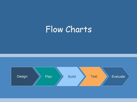 Create your own flow chart or process flow slides - process flow chart template