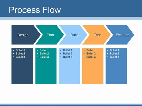 Create your own flow chart or process flow slides - flow chart template