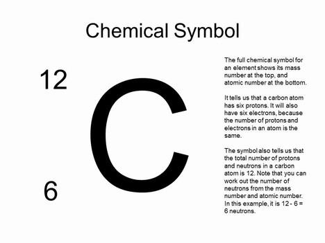 Chemistry Chart Templates - gauheo - chemistry chart template