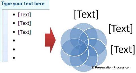 Marketing PowerPoint Templates using SmartArt - smartart powerpoint template