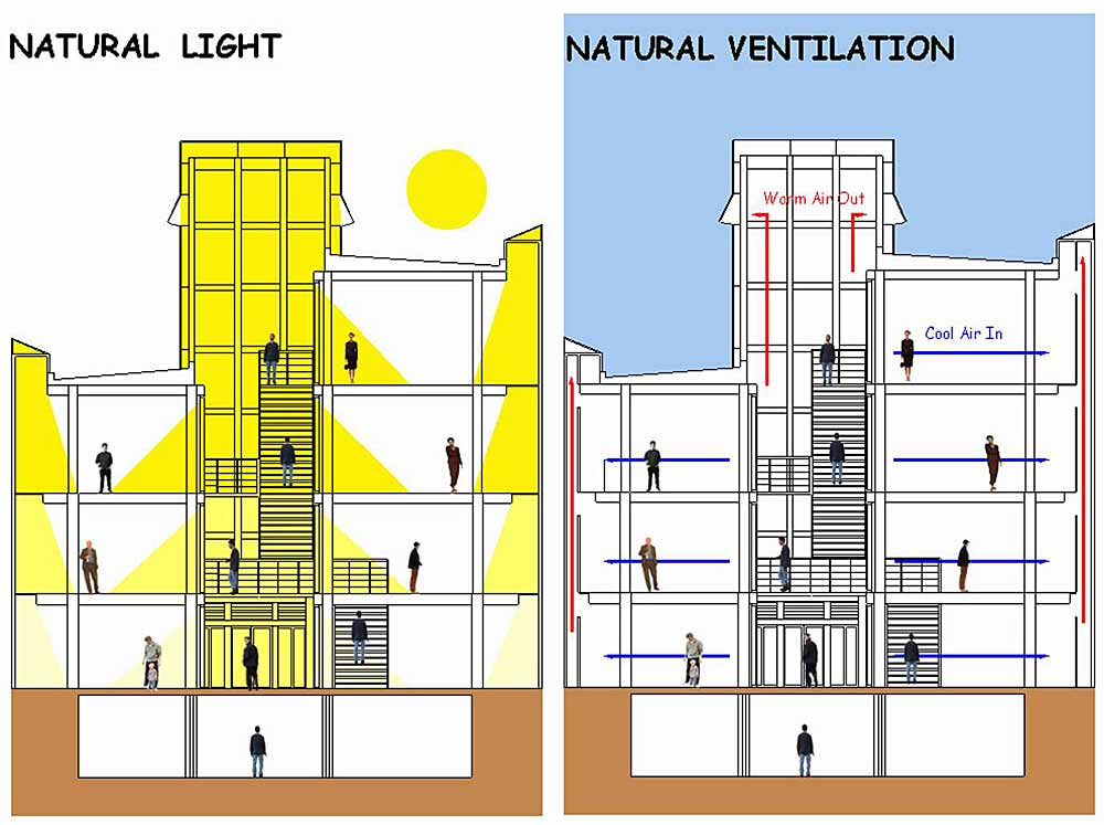 light and ventilation diagram Diagram Pinterest Diagram - construction release form
