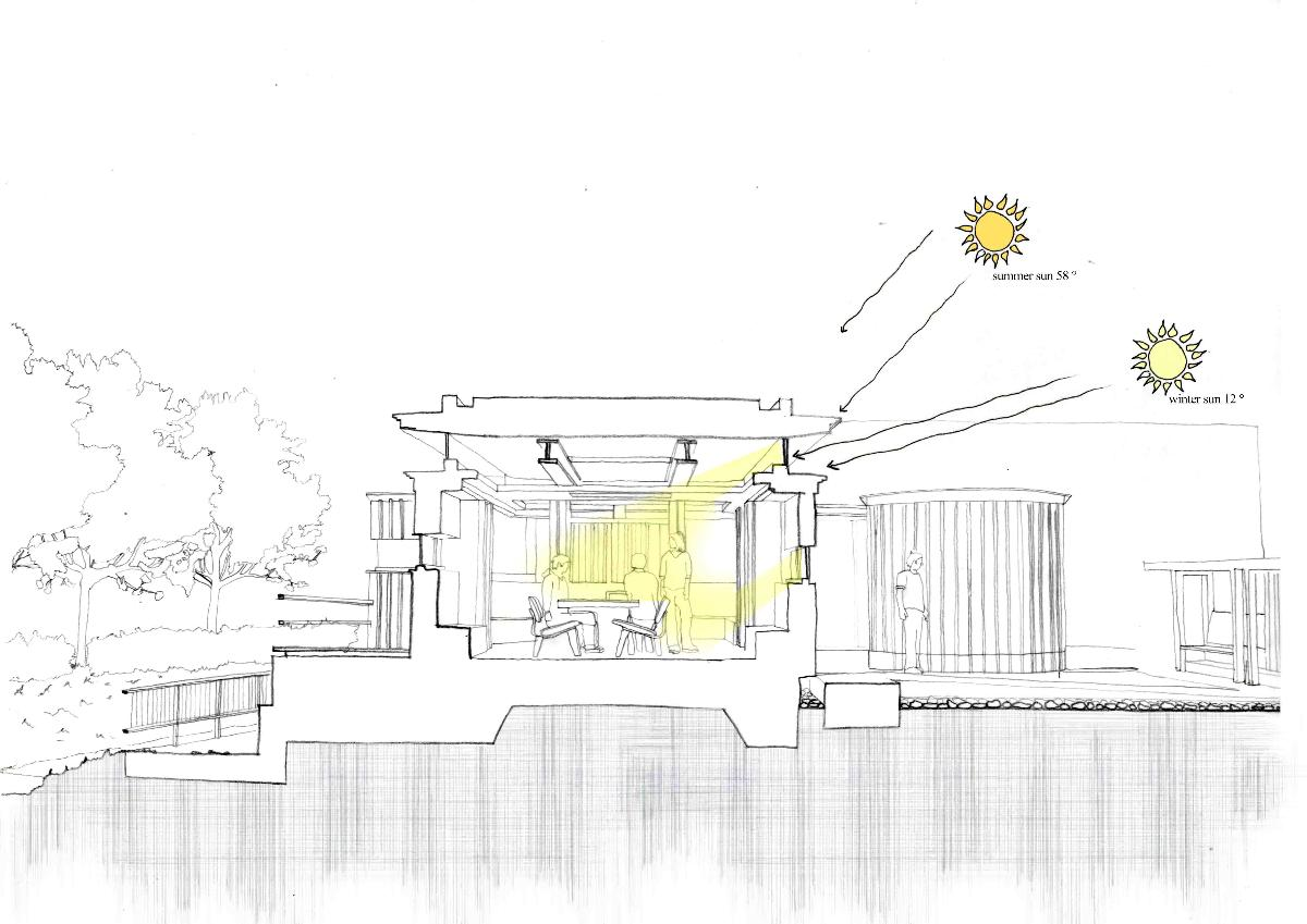 lighting diagram for kitchen