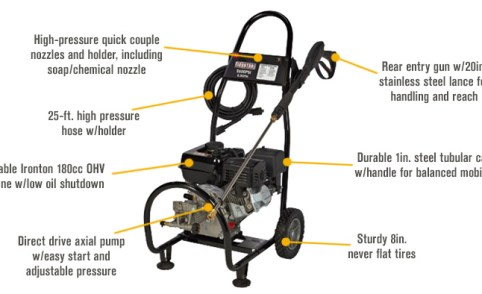 Pressure Washer Maintenance Tips