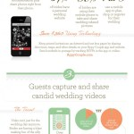 Save over $7000 On Your Wedding Using Technology