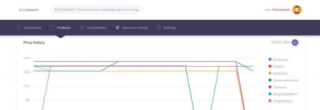 Competitor Price Tracker - Pricesearchio