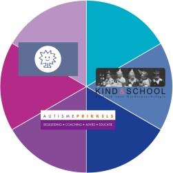 diagram samenwerking