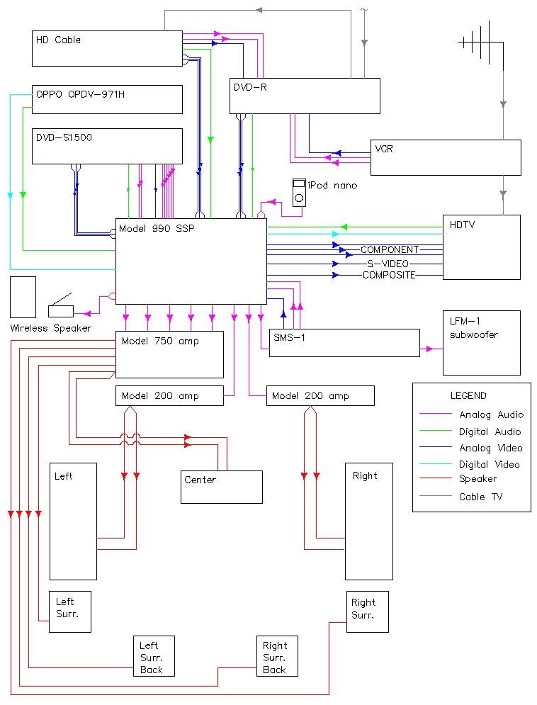 Wiring Diagrams Dvd Vcr Tv Wiring Diagram