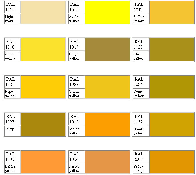 Color Chart and Information - ral color chart