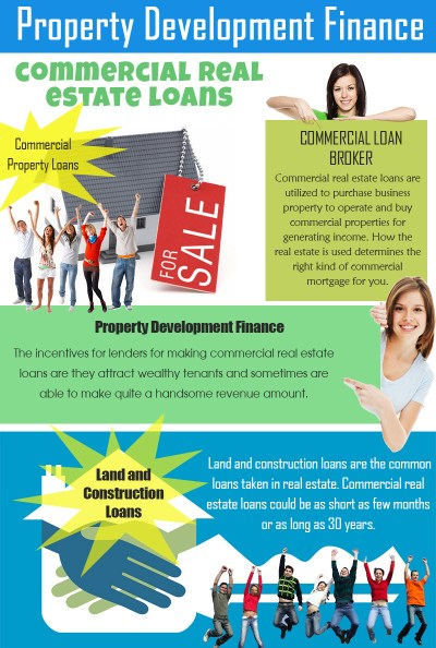 Types of Commercial Real Estate Loans